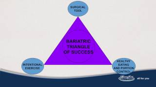Bariatric Surgery Roux-en-Y Gastric Bypass Post-op Nutritional Guidelines