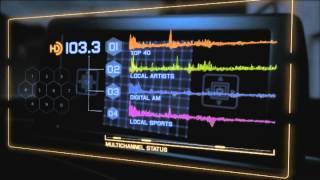 HD Radio Future Of Radio