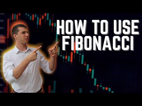 Indicator de răsărit de profit pentru opțiuni binare