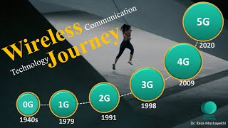What are 0G, 1G, 2G, 3G, 4G, 5G Cellular Mobile Networks - History of Wireless Telecommunications