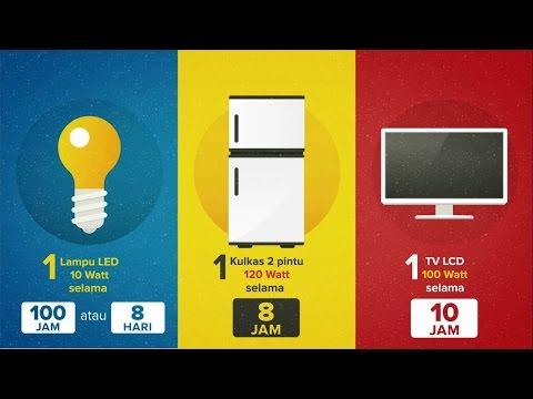 Mari Kenali Manfaat 1 kWh!