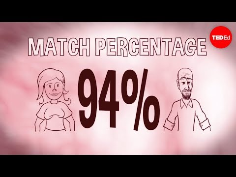 Dating sites matching algorithm