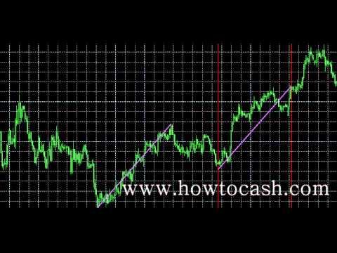 Как зарабатывать деньги на биткоинах