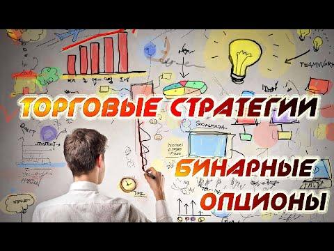 Партнёрские программы бинарных опционов