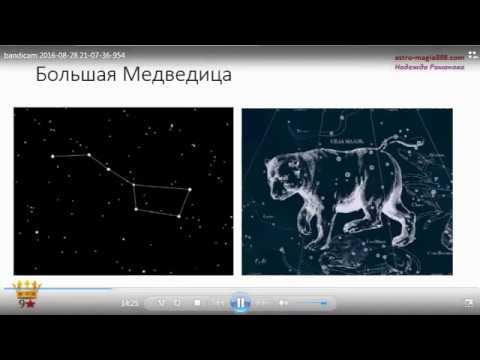 Звезда адара в астрологии