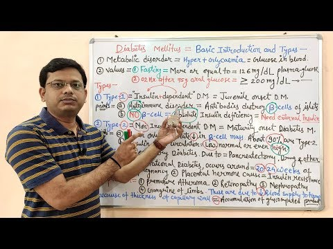Diabetes Mellitus (Part-01) = Introduction, Types and Causes (HINDI) By Solution Pharmacy