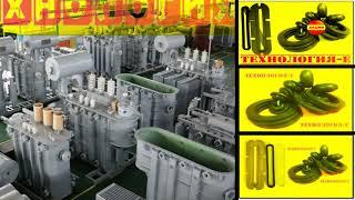 видео товара Моторокомплект электроустановок тм, тмг, тмз, тмф 25-2500ква