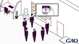GAO: Agile, Explained: Daily Standup Meetings