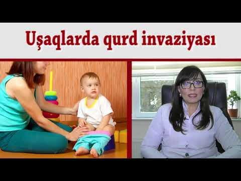 Sevinc Əliyeva Pediatr-parazitoloq Uşaqlarda qurd invaziyaları.