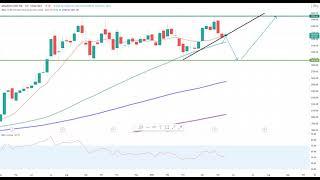Wall Street – Amazon im Chartcheck!