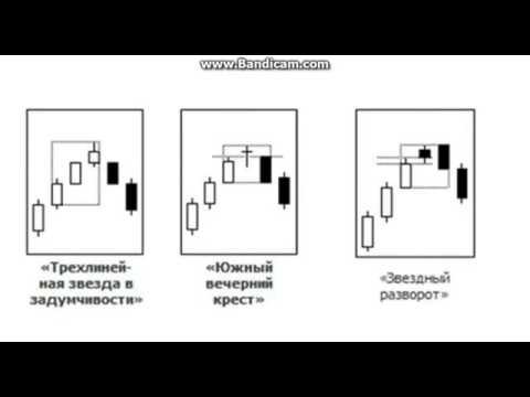 Московская биржа европейские опционы