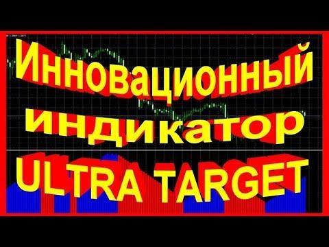 Торговая платформа forex