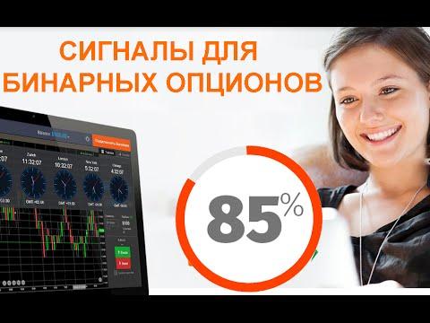 Газпром опционы