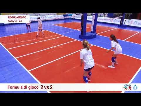 Preview video Volley S3 - Red - Il Regolamento