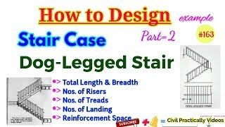 Dog Legged Staircase Free Video Search Site Findclip