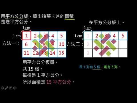 【基礎】長方形的面積公式 | 周長與面積 | 均一教育平臺