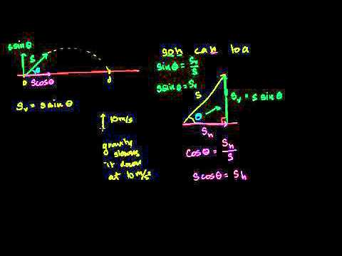 Optimal angle for a projectile part 2   Hangtime in Bangla