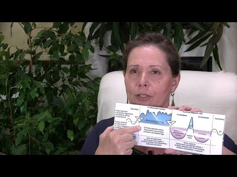 Megszabadulni a krónikus prosztatagyulladástól