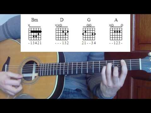 Labrinth Tabs And Chords Ultimate Tabs