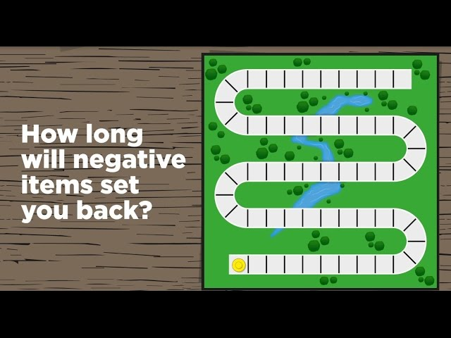 How Long Will Negative Items Affect You?