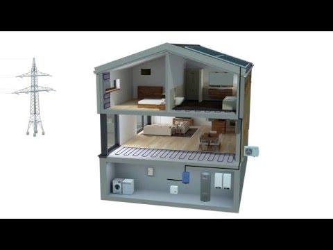 Wärmepumpe Photovoltaik Anlage und Batteriespeicher