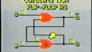Electrónica Digital Lección 8 - Flip Flops Básicos