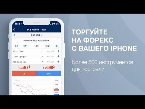 Forex online chart