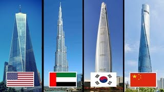 Download Video Top 10 Tallest Building In The World 2018 MP3 3GP MP4