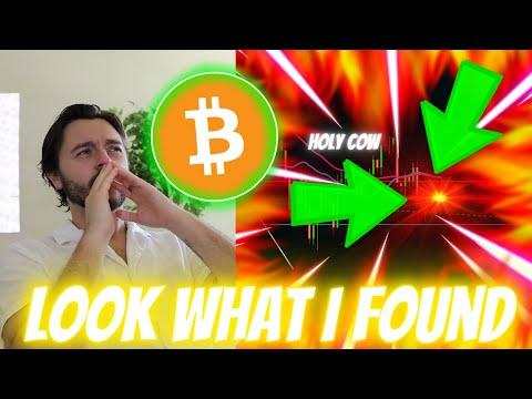 Bitcoin prekybos apimties šalis