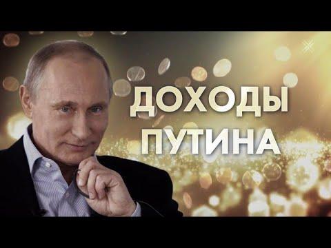 Рублевые депозиты бинарных опционов