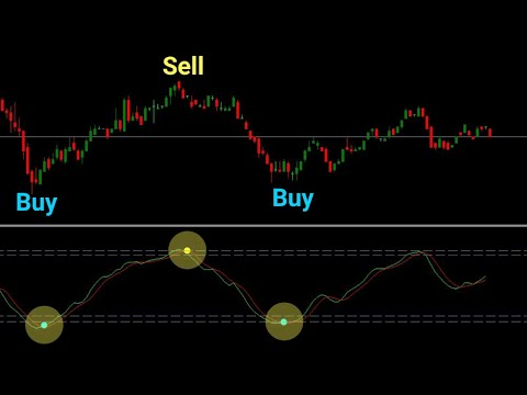 Reviews about the robot binary options