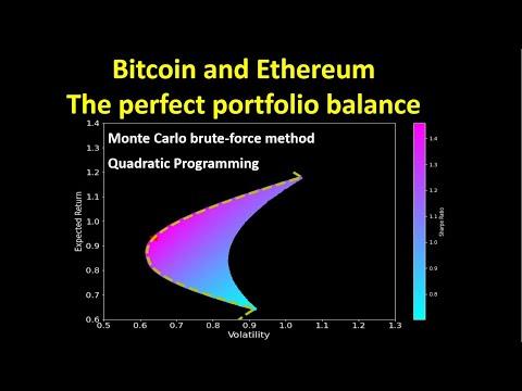 Este bitcoin în valoare de orice