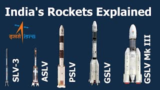 How India Developed World Class Rockets From Humble Beginnings.