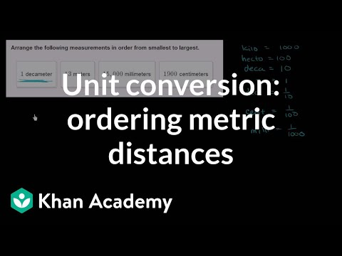 Metric unit conversions distance (video) Khan Academy