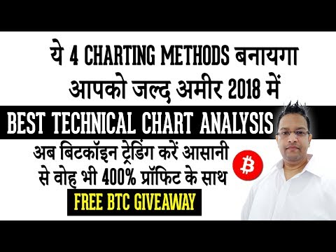 4 Charting Analysis Methods That will Make you Rich in Bitcoin & Cryptocurrency Trading in HINDI