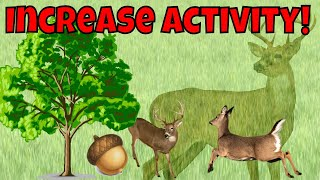 POWER TIPS How To Increase deer Activity On Small Properties!