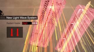 LG Lichtwellentechnologie