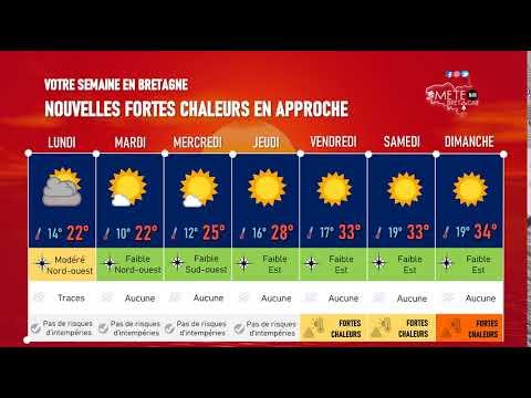 Illustration de l'actualité Votre semaine en Bretagne : nouvelles fortes chaleurs en approche