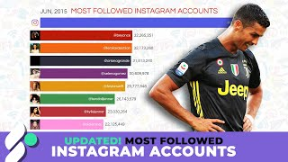 UPDATED! Most Followed Instagram Accounts 2014-2020