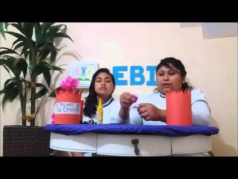 Recursos EBI - El poder de la Oración