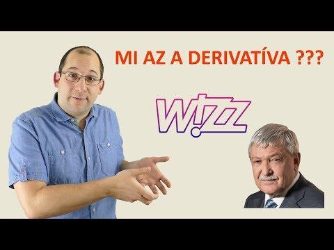 Mi az a derivatíva és miért fontos? Elmagyarázva. - Pénzügyi Fitnesz 101 letöltés