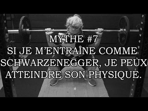 Testosteron le cours le bodybuilding