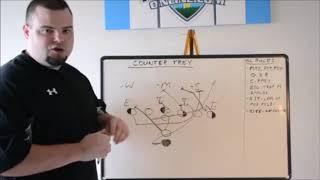 Counter Trey Play Blocking Scheme | I Formation