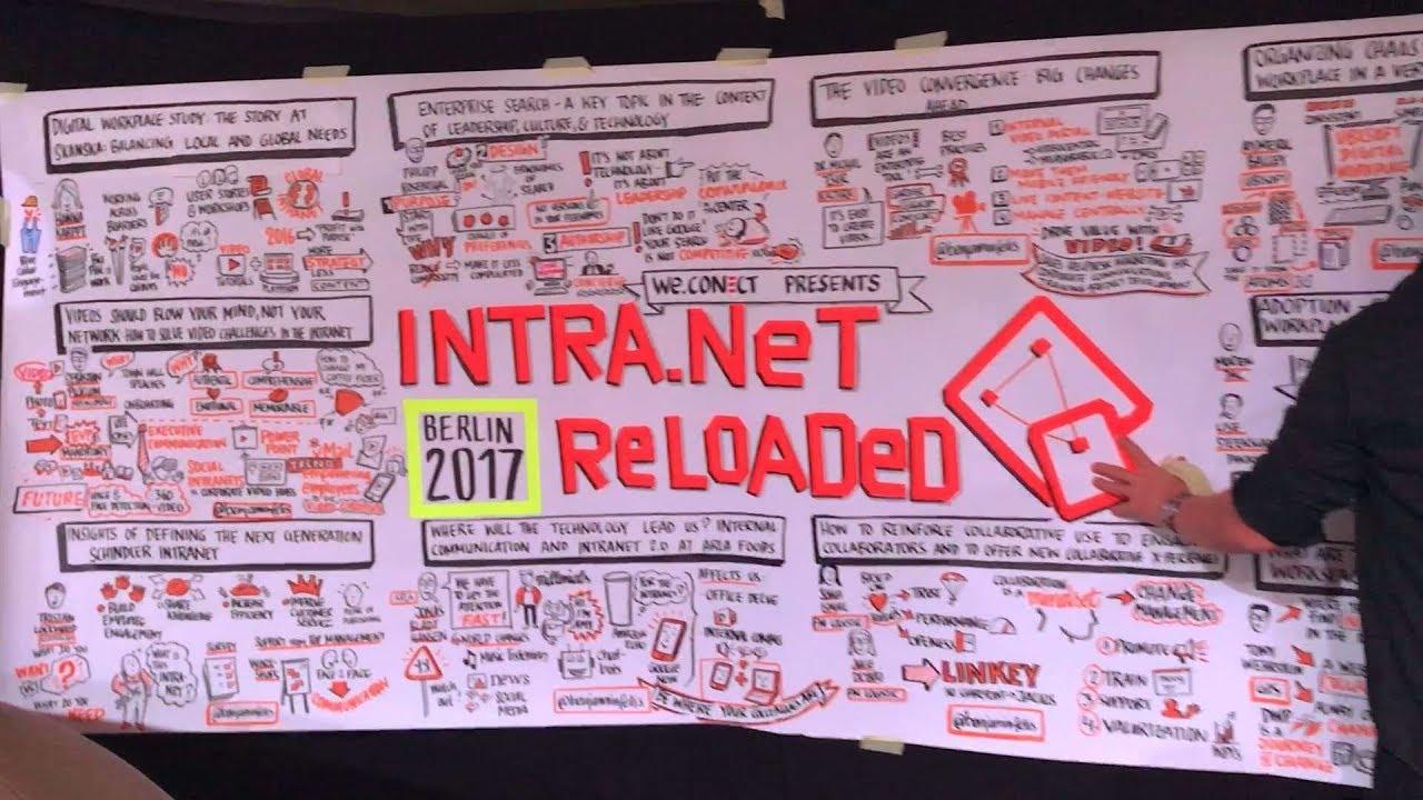 Современные шедевры и бумажный твиттер   Intra.Net Reloaded #13