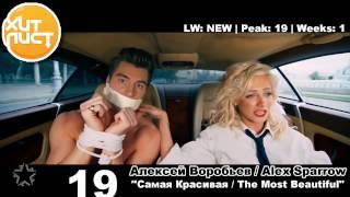 Top 20 Russian Songs of November 6, 2016 (Хит Лист)