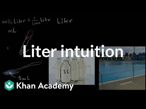 Understanding volume (liters) (video)   Khan Academy