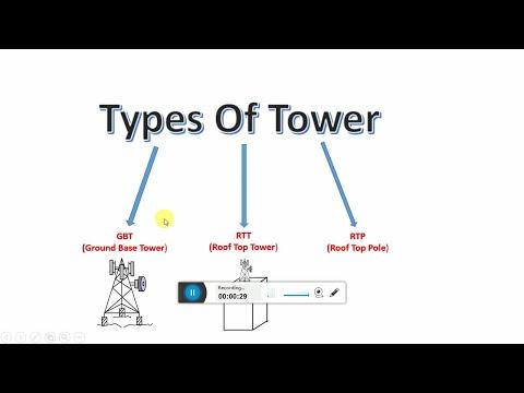 RF Survey Training Part 1 - YouTube