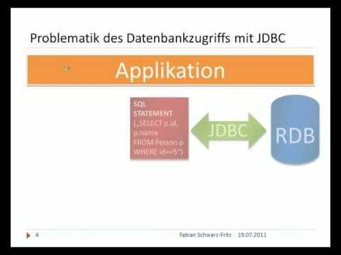 Objektrelationales Mapping (ORM) mit Hibernate in Java - Teil 1/3