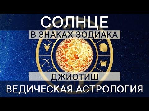 Спина в астрологии