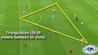 How to Play Antonio Conte